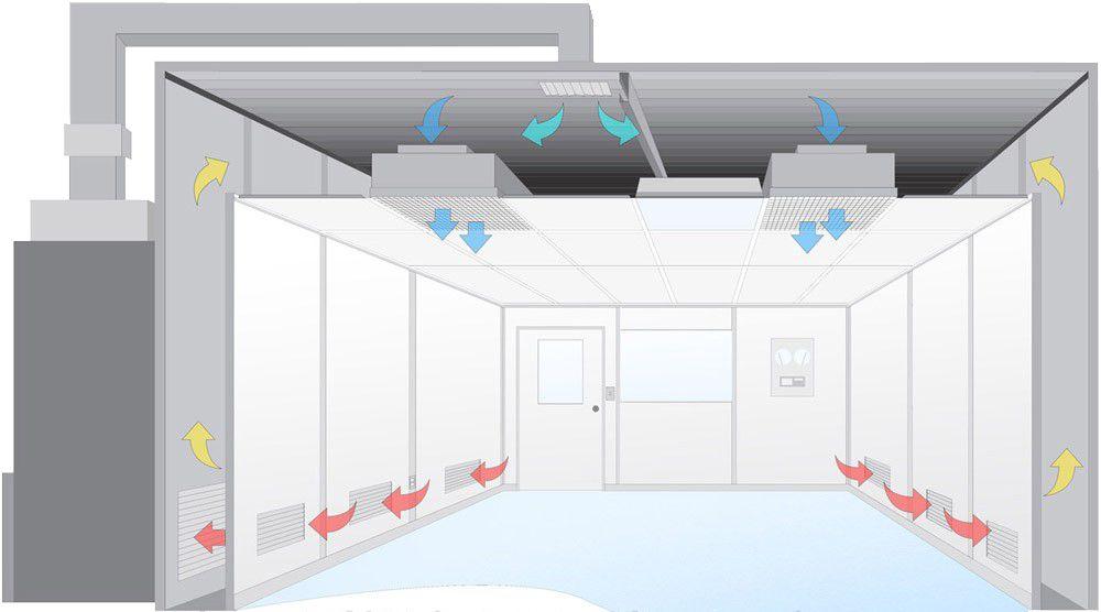 温州乐清洁净室厂房装修中的半集中式洁净空调体系